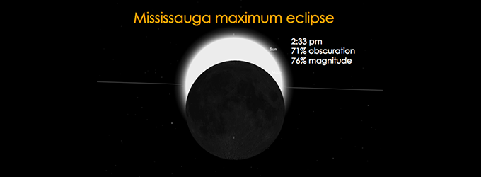 Mississauga maximum eclipse