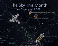 the Sky This Month presentation by Arnold Brody delivered on July 7, 2021