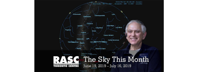 The Sky This Month June 19 - July 16, 2019