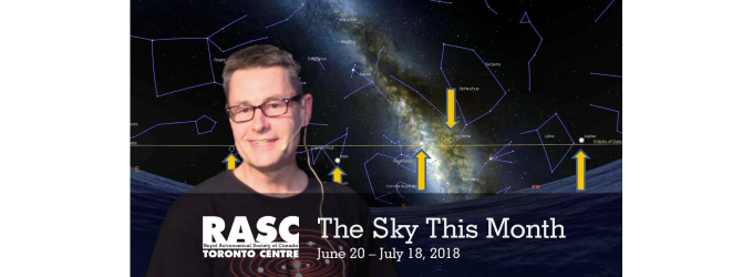 Video: The Sky This Month June 20 - July 18, 2018