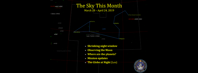 The Sky This Month March 27 - April 24 2019