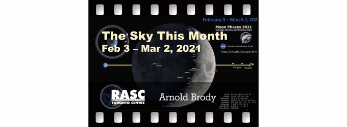 The Sky This Month for Feb 3 - Mar 2, 2021