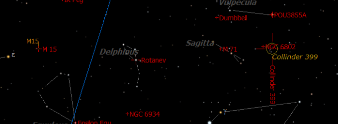 the little constellations near the Summer Triangle