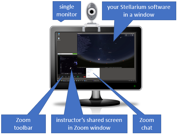 Stellarium and Zoom applications on a single monitor