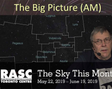 The Sky This Month May 22 - June 19, 2019