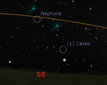 gas giants and Moon for August 2020