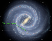 Milky Way Galaxy - You are here